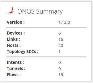 Basic ONOS Tutorial - ONOS - Wiki