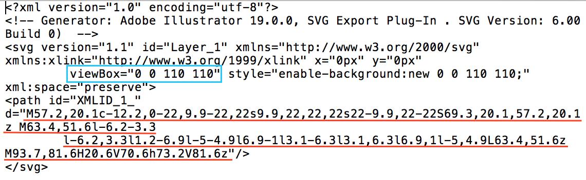 UI View - Defining a Custom Glyph - ONOS - Wiki