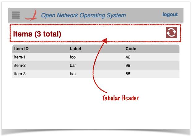 Web UI Tutorial - Creating a Tabular View - ONOS - Wiki